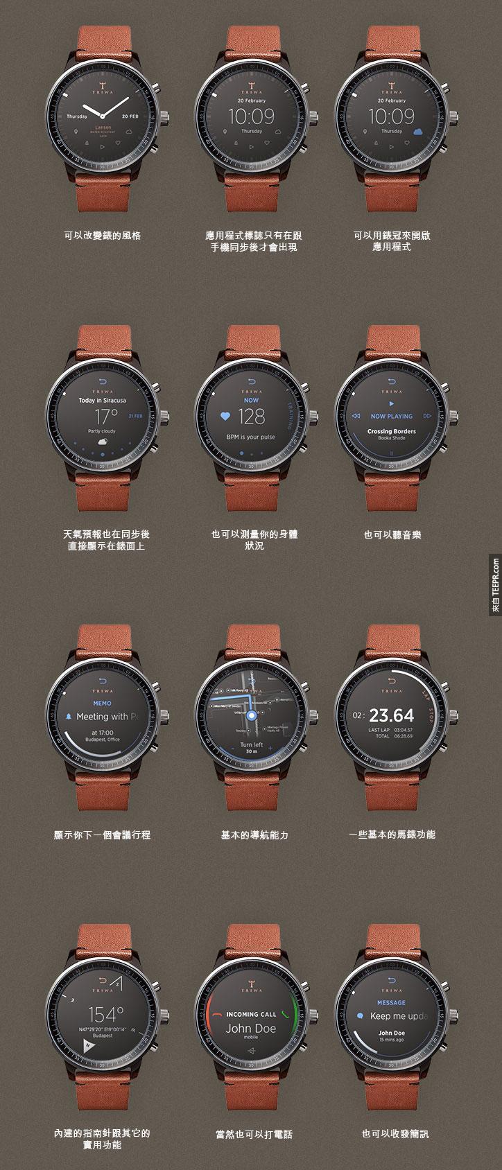 概念智慧手錶