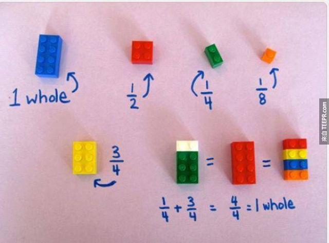 當做教數學的教材。