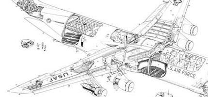 看到這架叫做C 5 Galaxy的飛機了沒有?這架飛機的用途會把你嚇一跳!