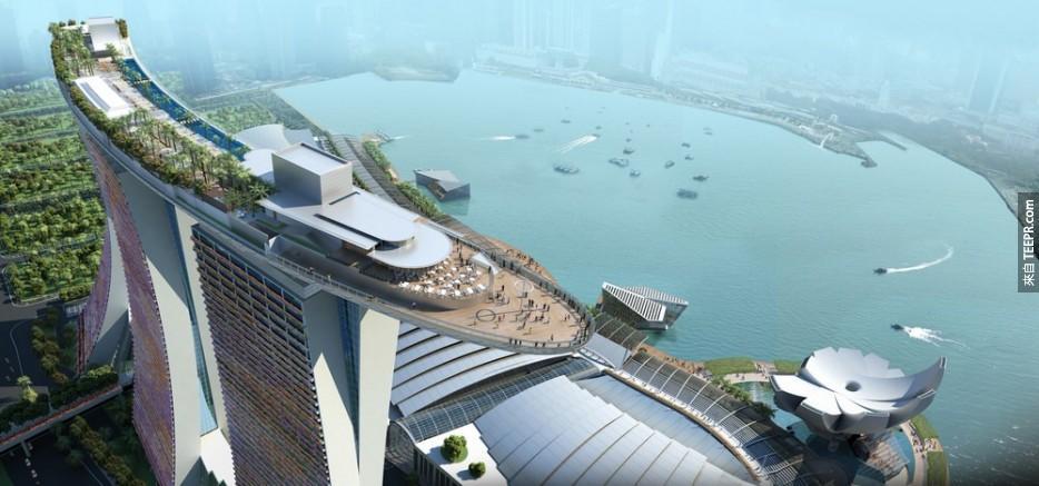 濱海灣金沙酒店的屋頂游泳池 (新加坡)