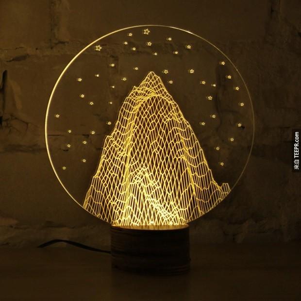 這些燈泡雖然看起來很立體,但是當你近看的時候就會發現中間的機密了。太棒了!