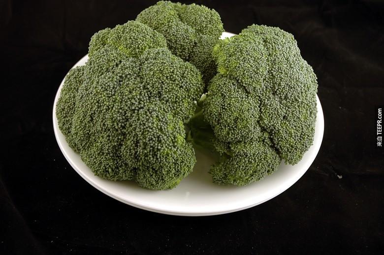 這37個食物例子讓你看到200卡路里到底長得什麼樣子。減肥有望了!