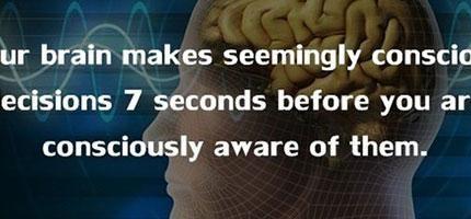 你覺得你很了解自己的身體嗎?這20個知識會推翻你對人體的看法。