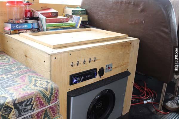 這個是電箱,上面的開關分別是抽水馬達、音響、電流轉換器(它可以將12伏特轉換成110伏特,這樣一來我們就不用外接發電機。)燈光和冰箱。