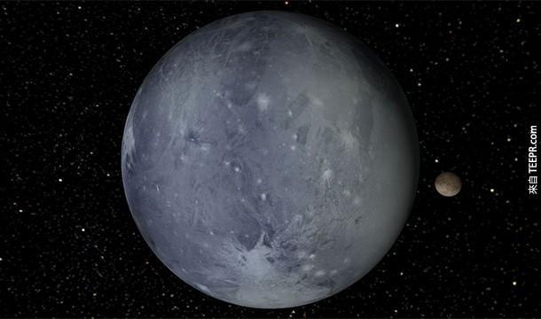 1.) 俄羅斯的面積竟比冥王星還大!