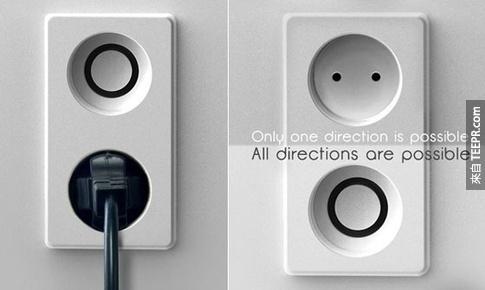 2.可從任意方向插入的圓型插座組。