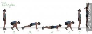 3個基本運動,讓你每天少掉1,000大卡。20天就能瘦5公斤!
