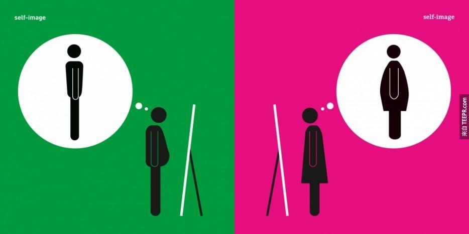 你有沒有性別刻板印象?用這些圖片測試就知道!