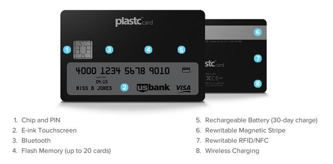 你以後不用帶好幾張信用卡出門了。這一張最新科技信用卡可以取代全部卡片。而且也不用怕遺失!