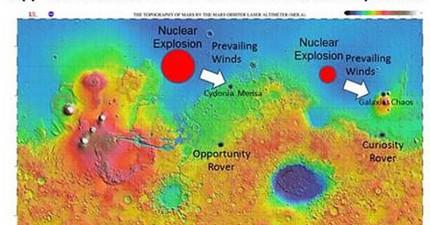 火星上的證據足以顯示,曾有物種遭到核子攻擊而纖滅?