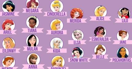透過這個仔細的迪士尼公主分析,我才發現到她們居然有這麼多共同點!
