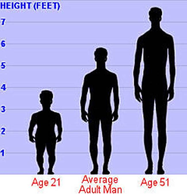 """Rainer passed away at the age of 51 and at a height of  7'10"""". He is the only person in human history who has been able to call himself a dwarf and a giant in the same lifetime."""