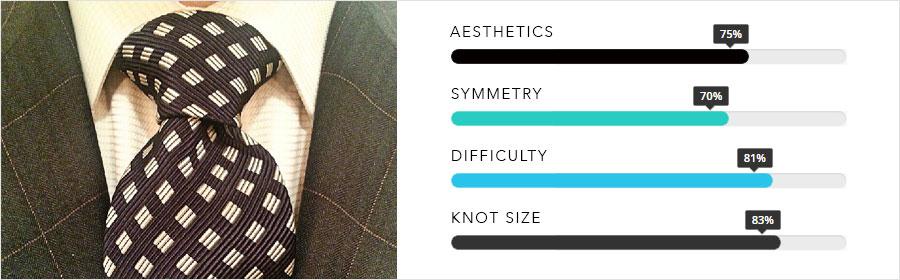 快速學會這29個任何紳士都需要知道的經典領帶結打法。