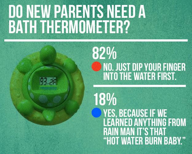 1. 嬰兒沐浴水溫計?