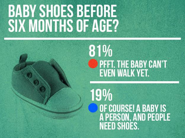 6個月大以前的嬰兒鞋?
