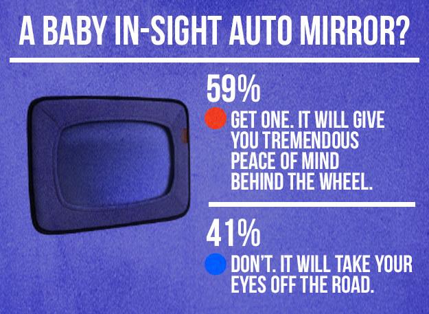 嬰兒專用車內後視鏡?