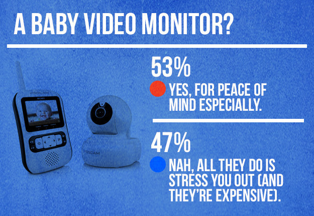 寶寶監視器?