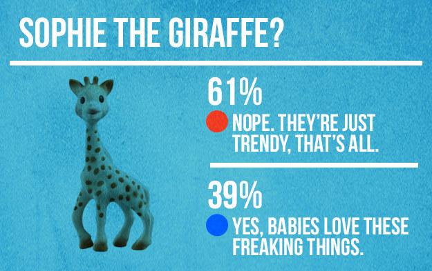 為嬰兒設計的蘇菲長頸鹿娃娃?