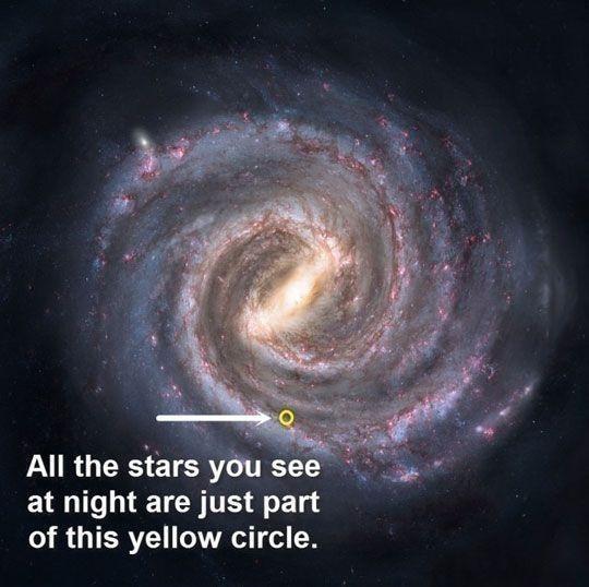 21. 事實上,你眼睛所能看見、人類所知道的,其實都只有在這小小的圈圈裡頭。