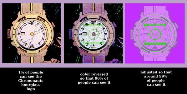 這張漫畫圖片中藏著只有6%人才能看見的神祕錯視。只有藝術家和音樂家才看得到!