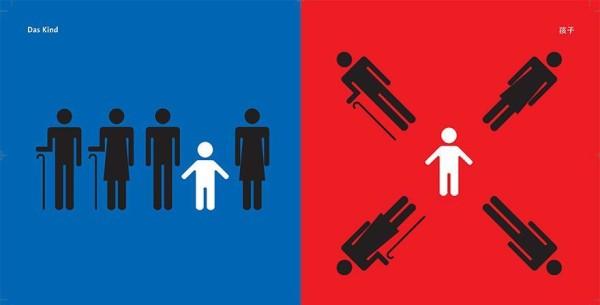 24張圖清楚描繪中西文化差異的一針見血對比圖。