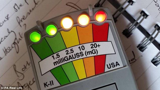 傑恩也在她超自然現象的調查當中,使用了「K-II meter」這個靈度測量的儀器。