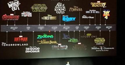 萬眾矚目的迪士尼/漫威2015年到2017年即將上映的強片清單,讓人看過後就興奮到睡不著覺了!