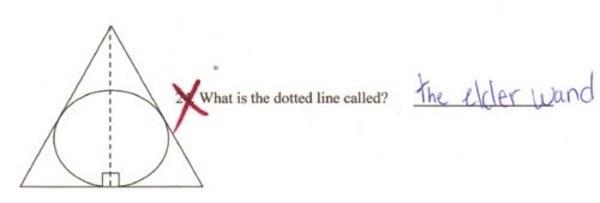 21個讓老師超傻眼的學生答案,爆笑到這些老師應該每天都很期待改考卷吧?