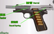 當手槍發射子彈時,這個透視影片會讓你看到槍內所有發生的大小事兒。