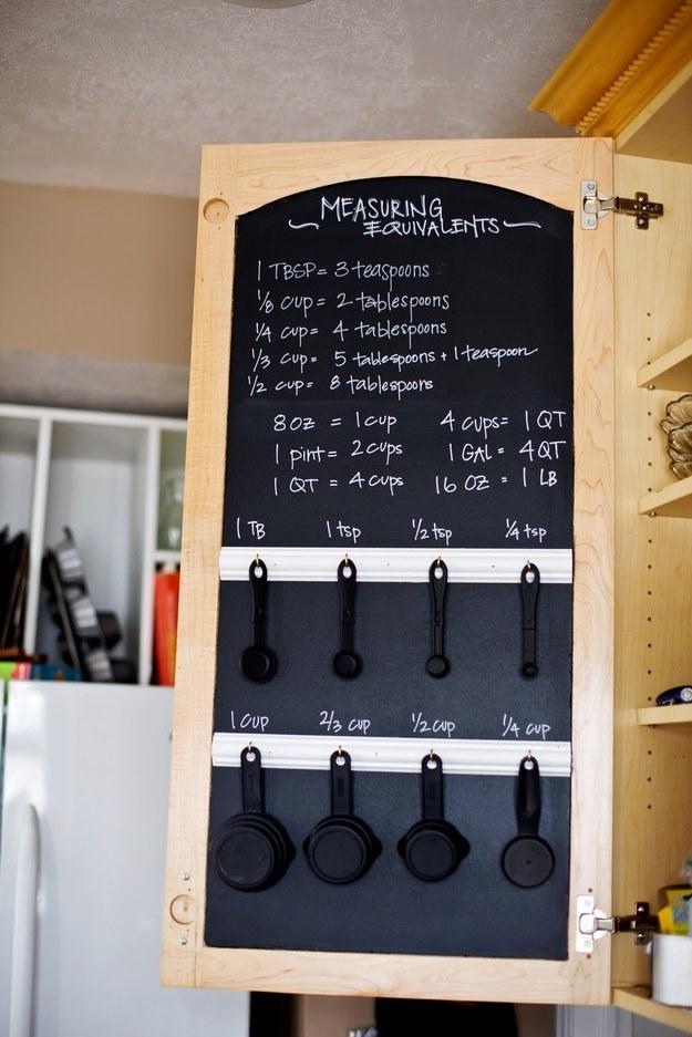 27個超聰明的廚房收納妙招,讓你的小廚房猶如坪數大升級!