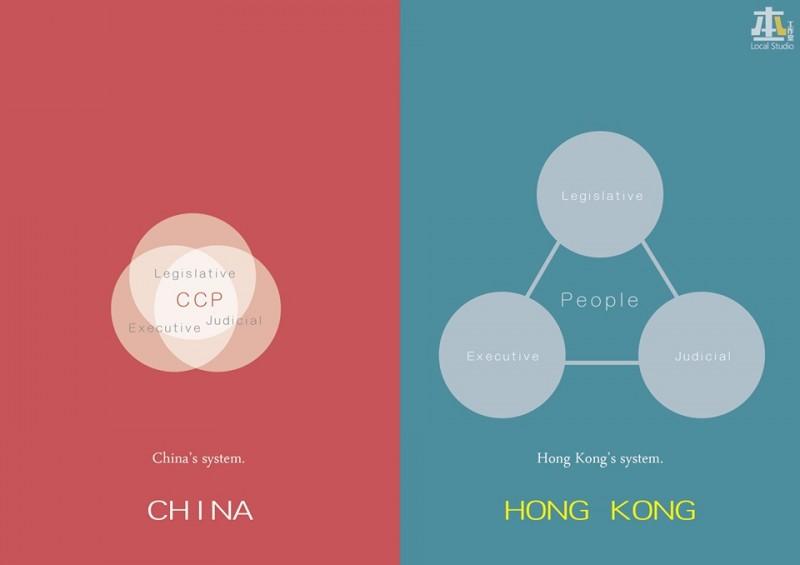 22張香港設計師製作「香港vs.中國」的嗆辣中肯對比圖。