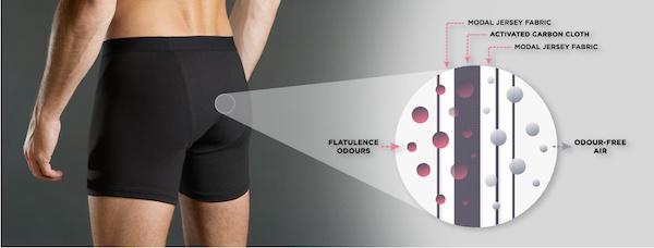 穿上這件超高科技「防屁褲」,以後你就可以直接在好友臉上放屁他也不會聞到了!
