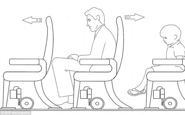 最新發明的機上「膝蓋救星座椅」會讓腿太長的乘客興奮到立刻跟航空公司買一年份的機票!