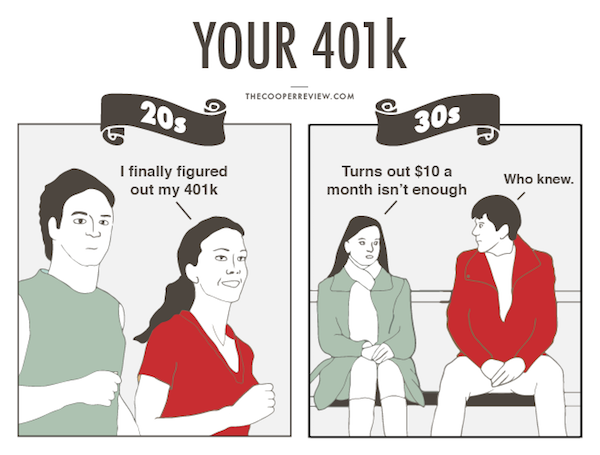 11張超中肯「20歲vs.30歲金錢觀念」的超大落差比對圖。