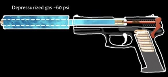 電影其實都在誤導你!這才是「手槍裝上消音器」後射擊時真正的聲音!