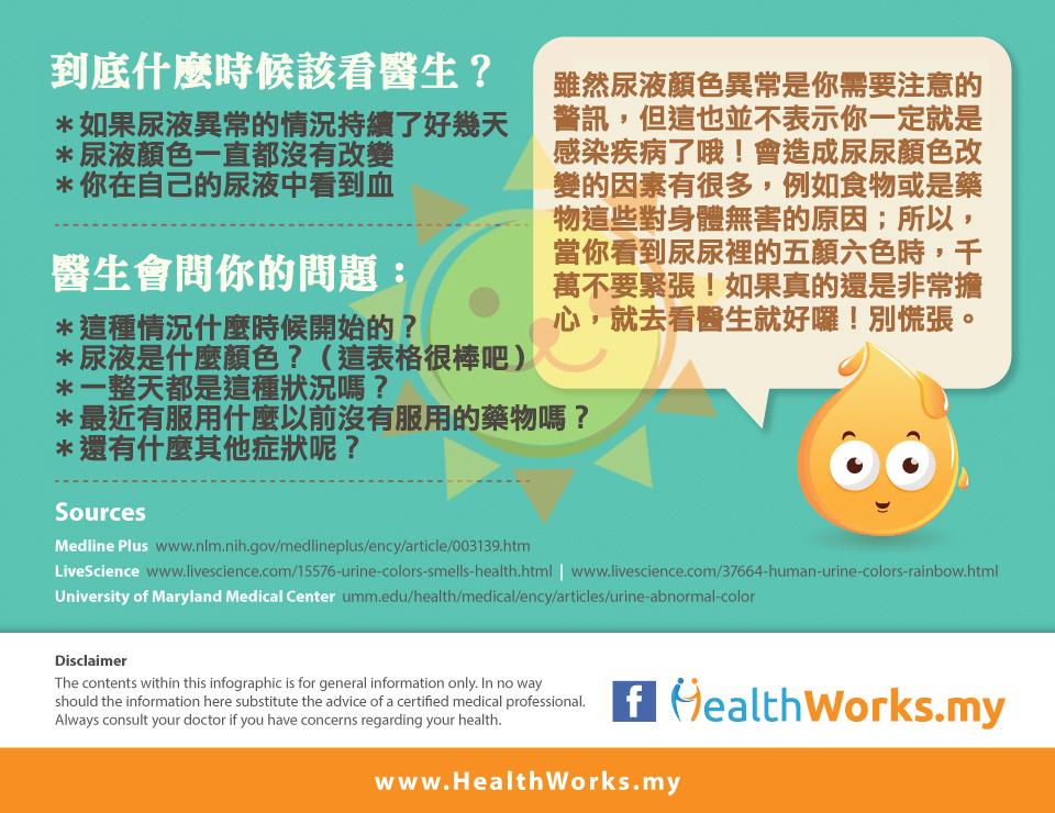 只要看過這張「尿液顏色圖表」你就能馬上了解身體的健康狀況了!原來沒有顏色不代表健康?!