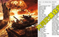 美國跟這67個國家有簽署「共同防禦條約」只要那些國家打仗美國也必須要開戰,看完後感覺隨時會世界大戰...