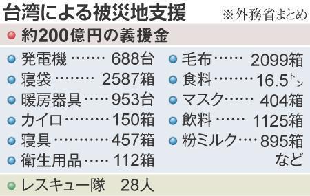 日本電鐵站長難忘台灣恩情特地掛牌感謝,連日本人看後都被感動的快HOLD不住了。