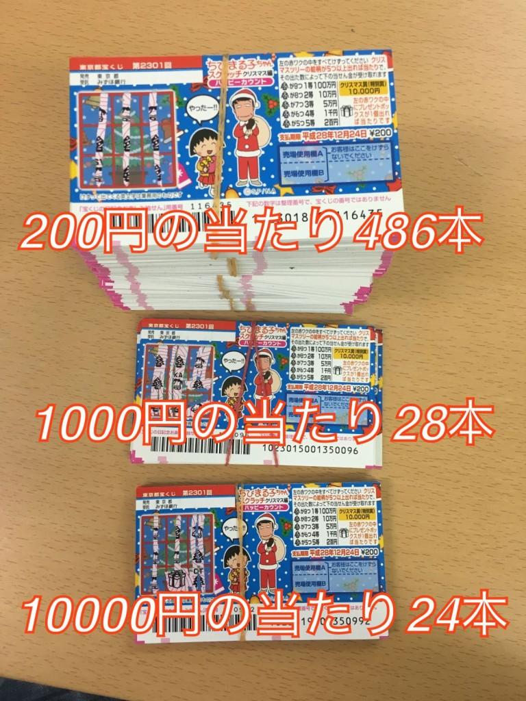 網友失心瘋「花光100萬日幣」買刮刮樂 最後的結果讓人超意外!