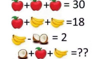你有辦法算出「椰子+香蕉+蘋果」等於多少嗎?如果你覺得答案是16那你就大錯特錯了!