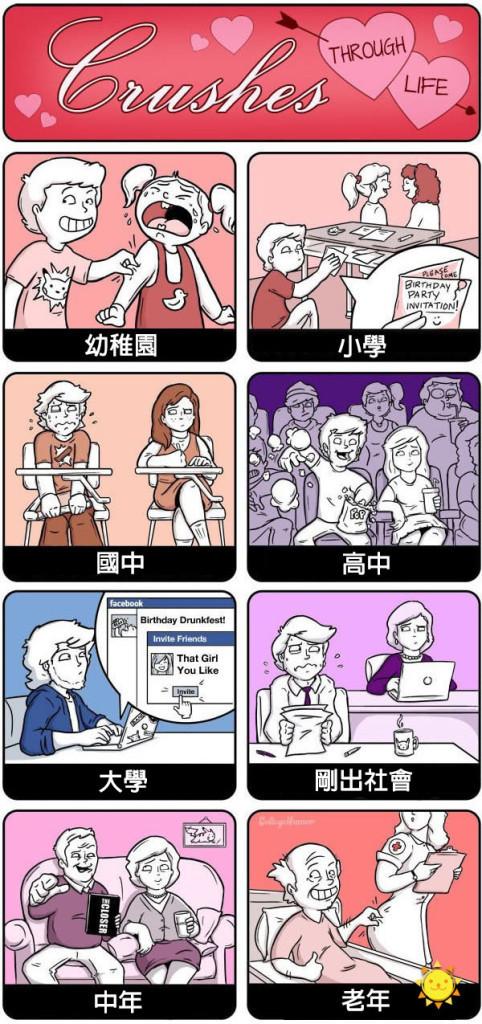 5個有真心暗戀過人的人才能看懂的「感觸很深逗趣漫畫」。