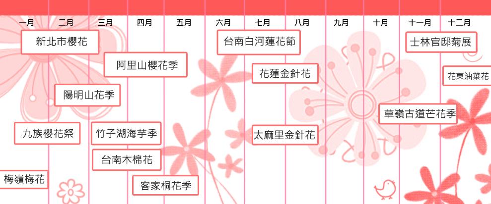 只要看完這篇「全台各地四季花曆統整」,你才會發現不用買機票在台灣就可以享受歐洲等級絕美風景了!