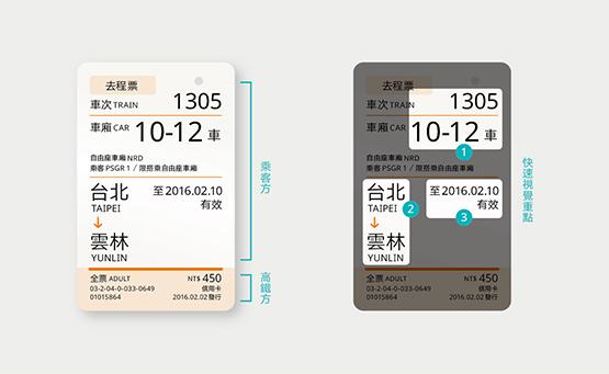 設計師想出的方便美觀高鐵票被設計公司執行長打臉說「沒見識」,但有工程師用「一張台鐵票直接反打臉」!