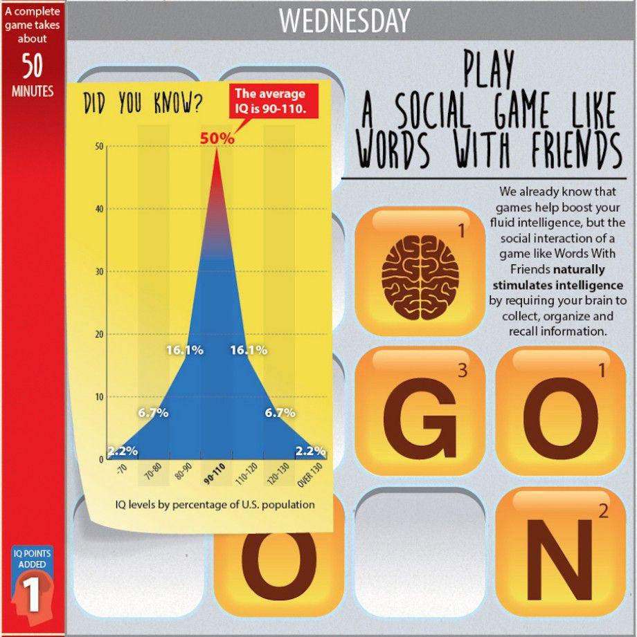 7個能讓你在一週內「讓IQ上升17點」的簡單變聰明方法!