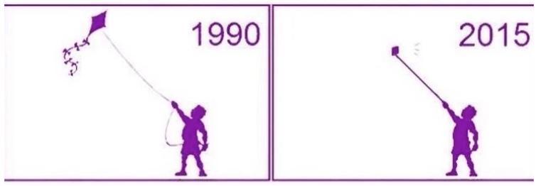 18張讓你看到「時代真的變了」的殘酷寫實照片!