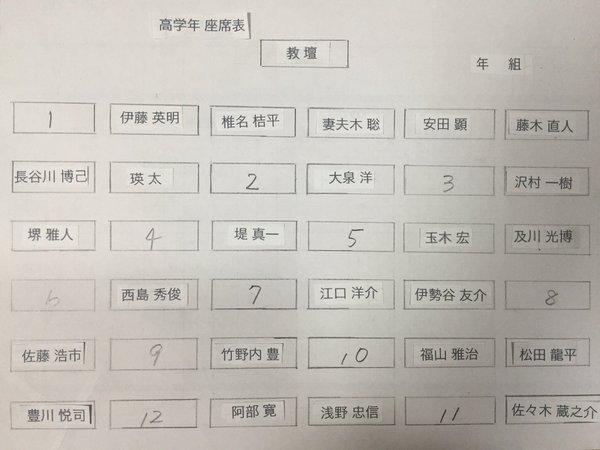 這就是現在日本最夯的「男神女神教室座位表」,各種妄想版本會讓所有人都笑到被同事關切!
