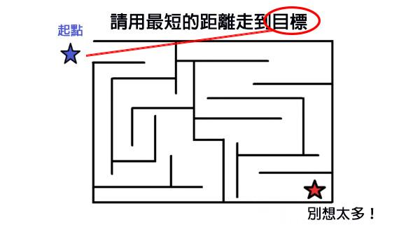 連日本網友都束手無策投降的「超詭異迷宮測驗」!你有辦法走到目標嗎?
