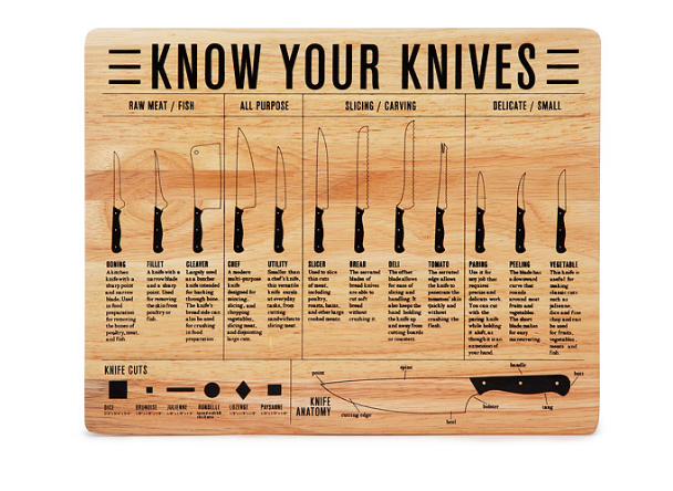 And a cutting board that will teach you about knives and knife cuts.