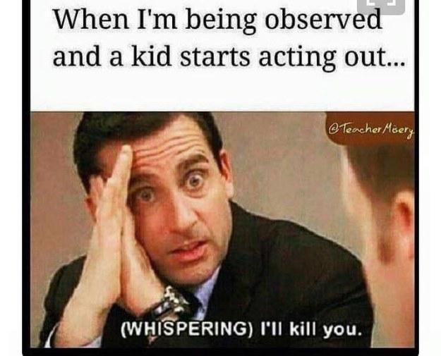 Observation threats: