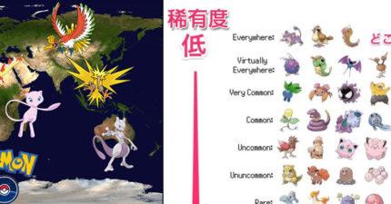 網友分享了一張Pokemon Go「珍貴度列表」,這樣日後才不會浪費精靈球喔!